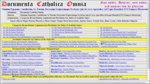 Screenshot: Documenta catholica omnia
